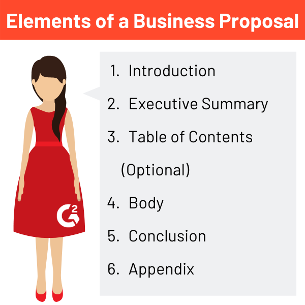 Business proposal elements
