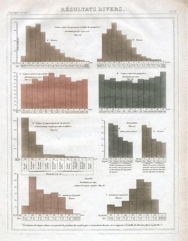 moral statistics data