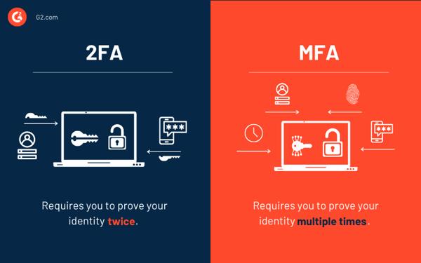 2fa vs mfa