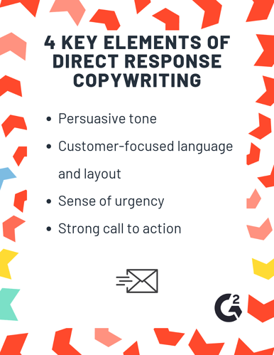 4 key elements of direct response copywriting
