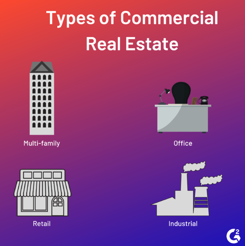 4 types of commercial real estate