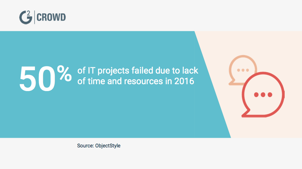 IT Project Failure Statistic
