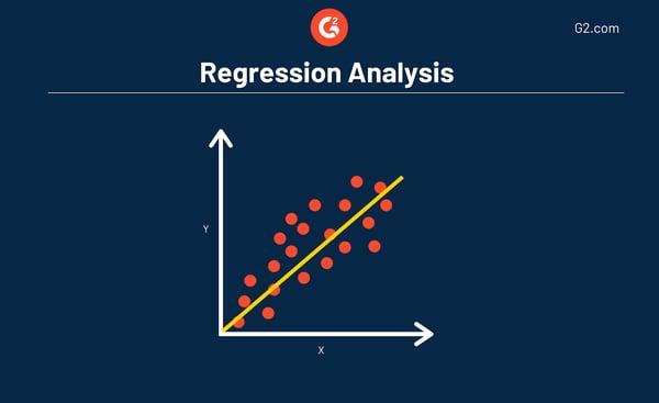 Regression analysis chart