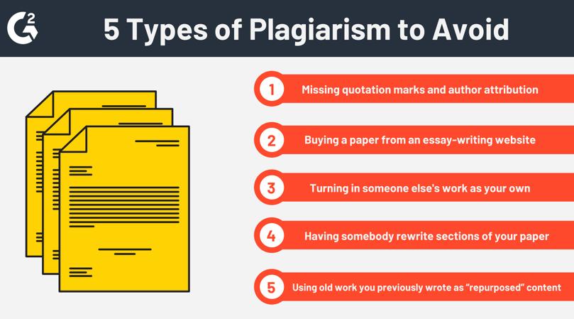 5 types of plagiarism