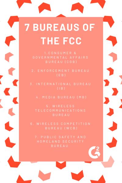 Bureaus of the fcc
