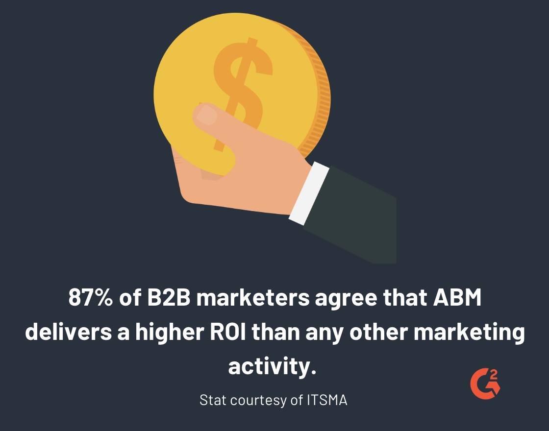 ABM statistic