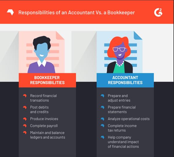 Accounting versus bookkeeping