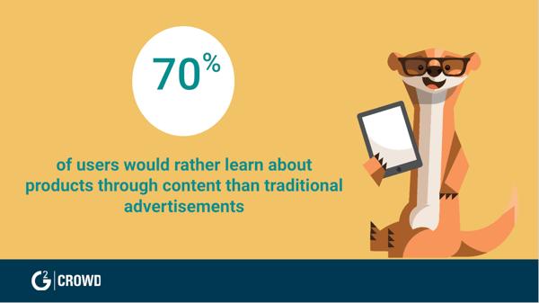 users prefer native advertising