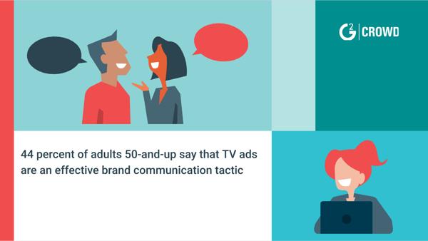 TV advertisements are still effective