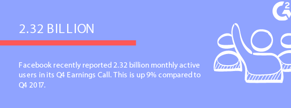 2 billion facebook users active monthly