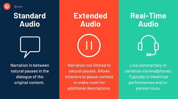 Types of audio descriptions