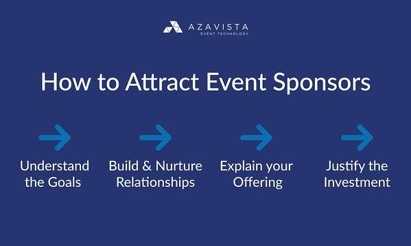 how to attract event sponsors