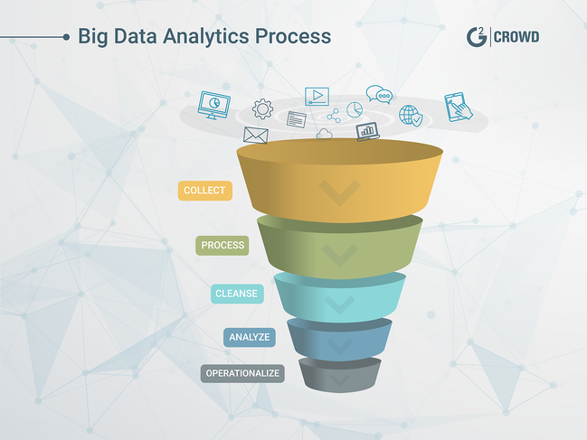Big-data-analytics-process