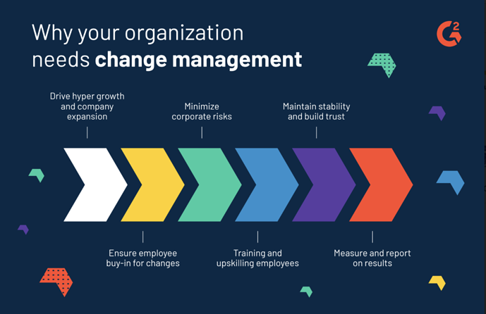 how your business can benefit from change management