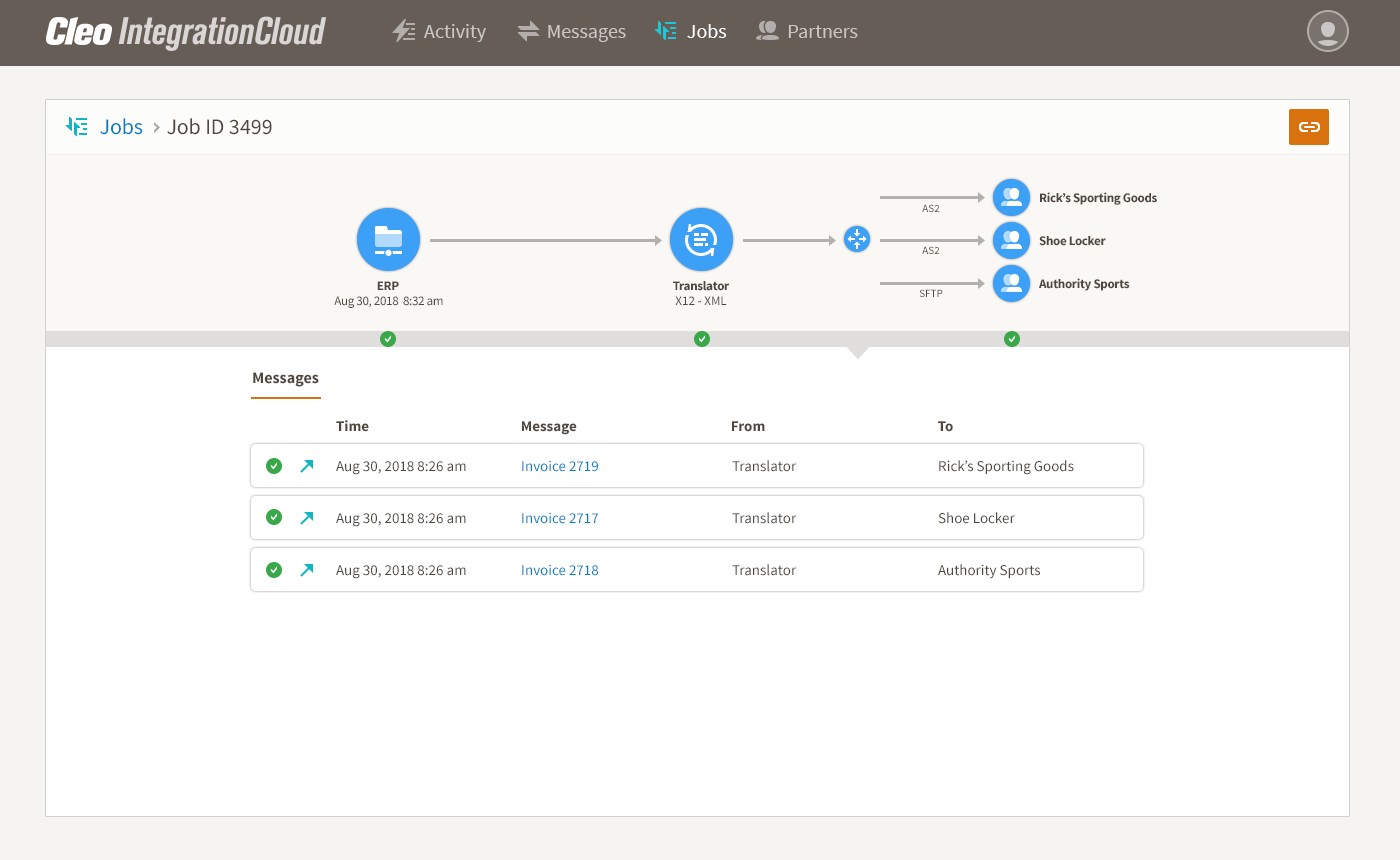 example of Cleo IntegrationCloud