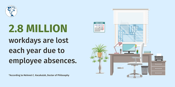 employee absenteeism stats