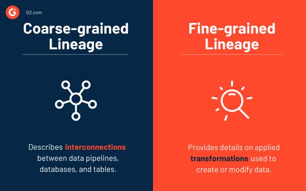 Coarse-grained lineage vs. fine-grained lineage