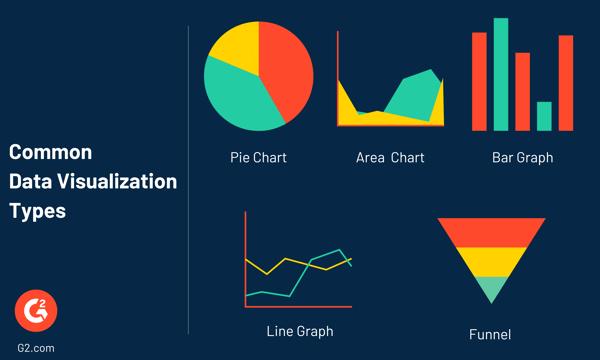 Common data visualization types