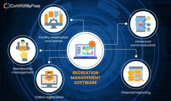 rec management software