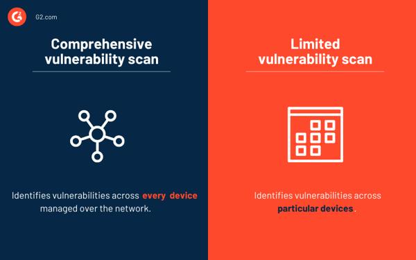 Comprehensive vs. limited vulnerability scan