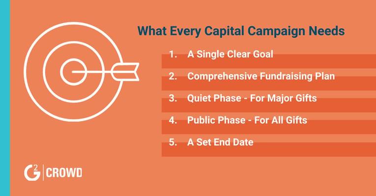 capital-campaign