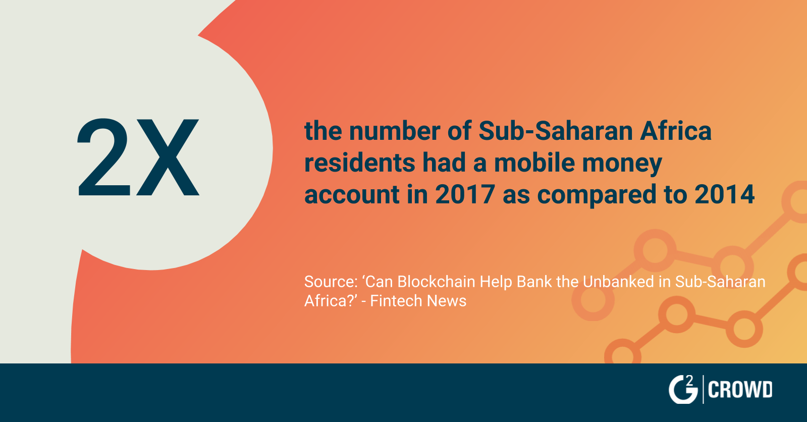 mobile-money-fintech