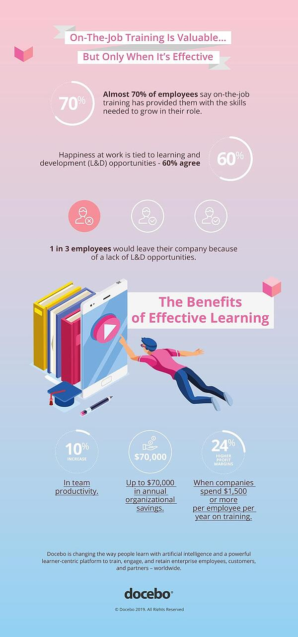 infographic docebo effective learning
