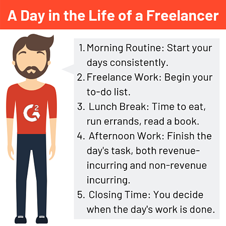 What is Freelance Work?