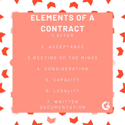 The 7 Elements Of A Contract That Form A Binding Agreement