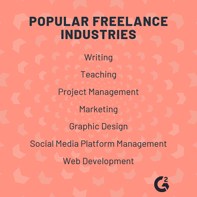 Popular Freelance Industries