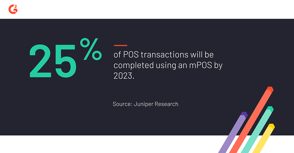 mPOS system adoption rates are growing, and 25% of sales transactions are projected to be done on an mPOS by 2023