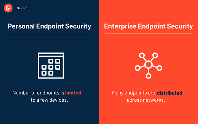 Personal endpoint security vs Enterprise endpoint security