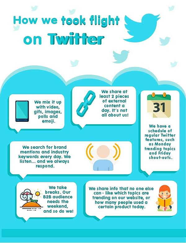 twitter strategy infographic