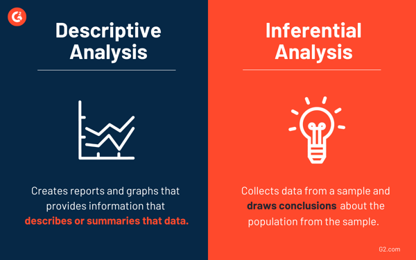 Descriptive analysis vs inferential analysis