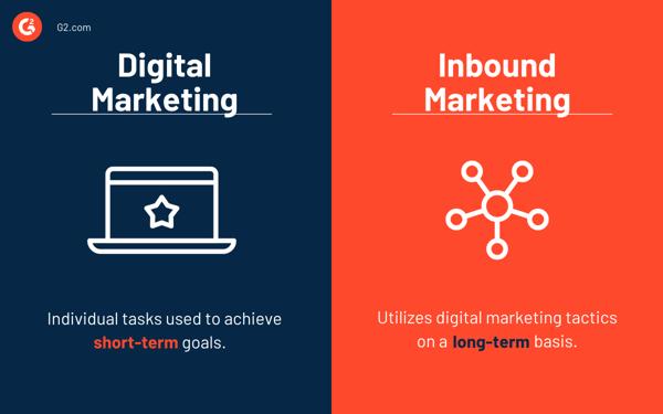 Digital marketing vs. inbound marketing (2)