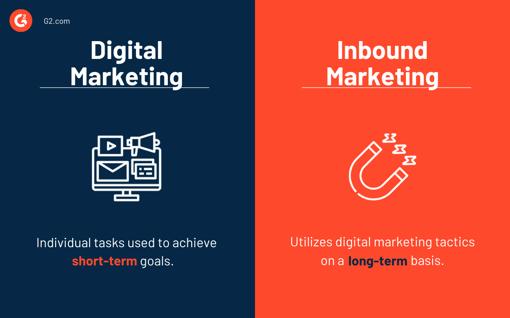 Digital marketing vs. inbound marketing