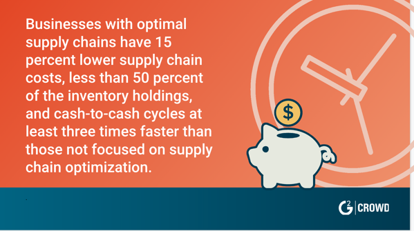 Effective supply chains cut costs