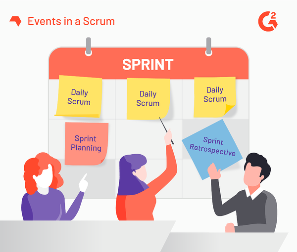 Events in a scrum