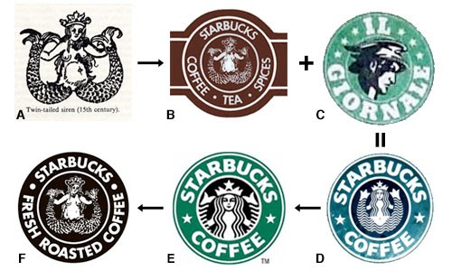 starbucks logo changes