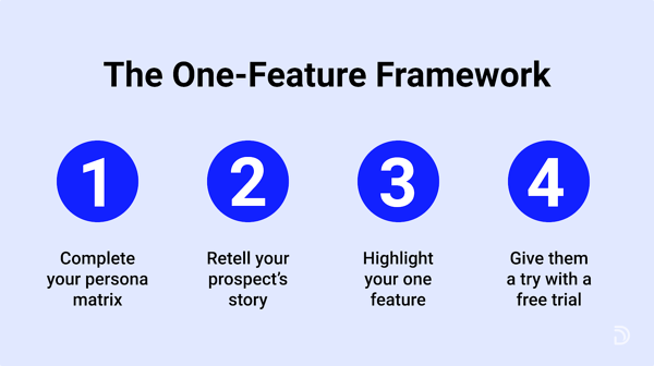 one feature framework