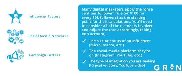 influencer factors