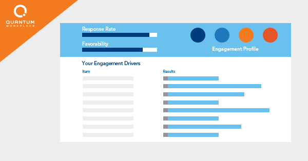 employee engagement dashboard and survey analytics