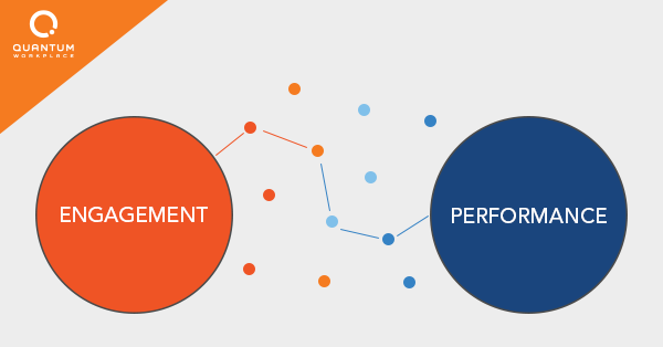 connect the dots between employee engagement and performance
