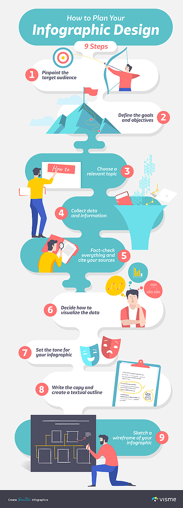 step-by-step for infographic design