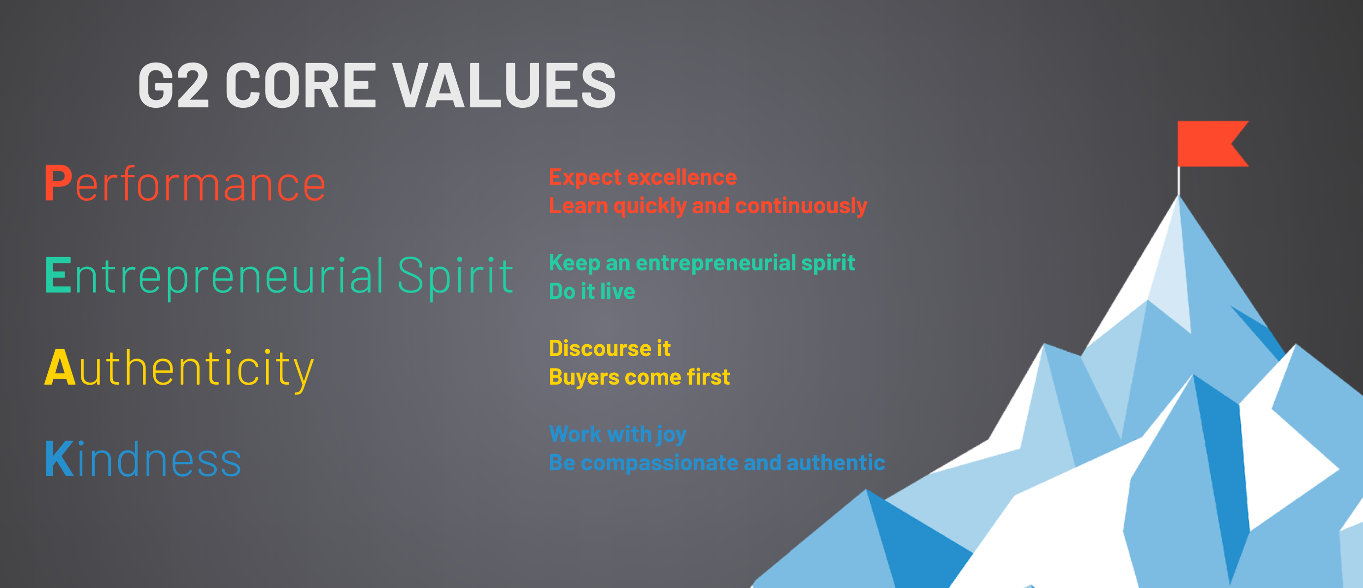 G2 Core Values