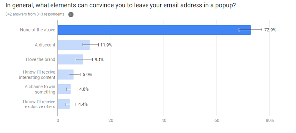 Email address pop-up survey