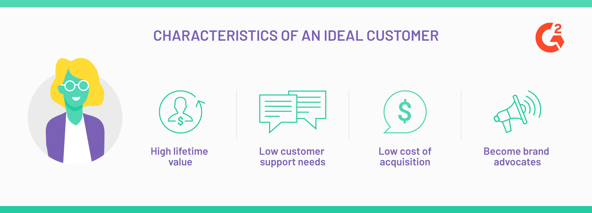 How to Create a Customer Profile That Converts Leads (+Template)