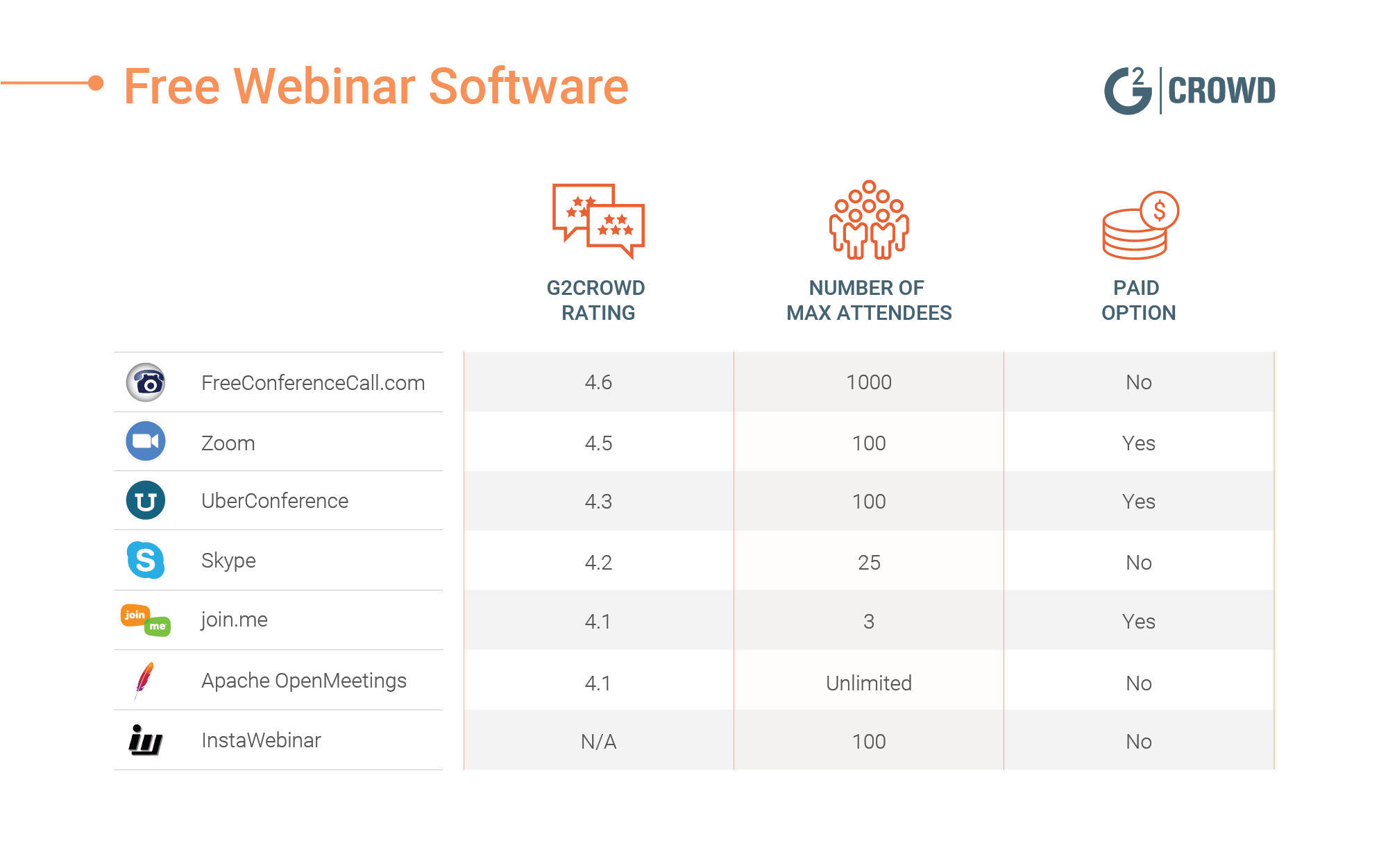 7 Best Free Webinar Software Solutions for 2019