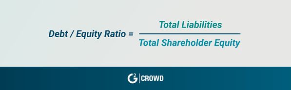 how-to-calculate-debt-to-equity-ratio