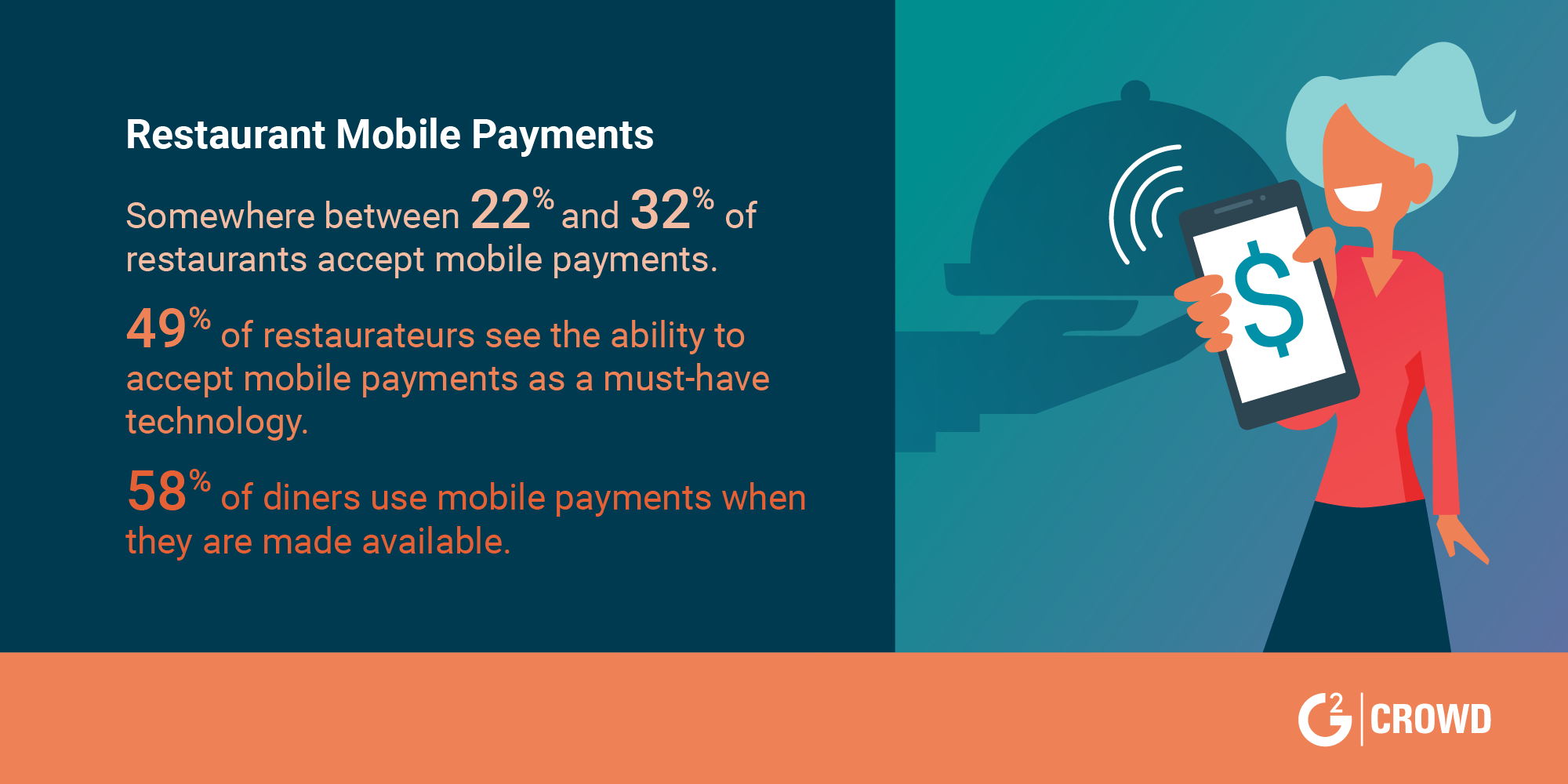 2019-restaurant-trends-mobile-payments
